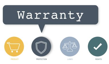Graphic Text and Warranty Concept