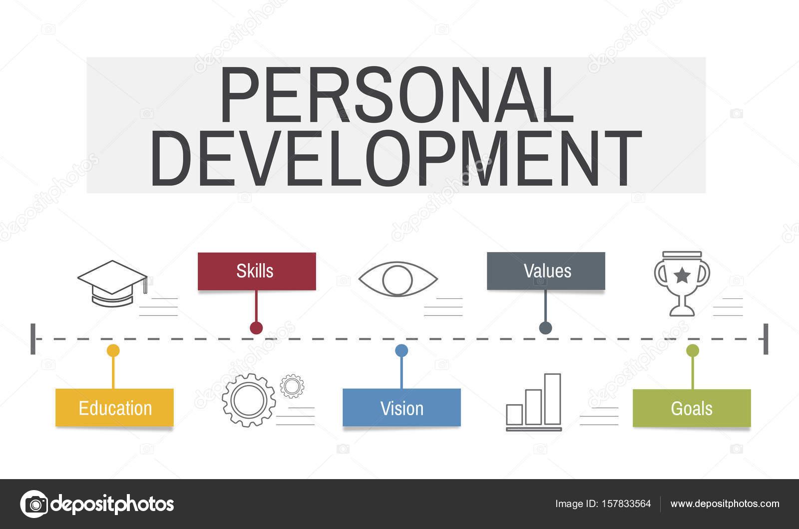 personal developmental skill Personal development best seller in listening skills | personal development.