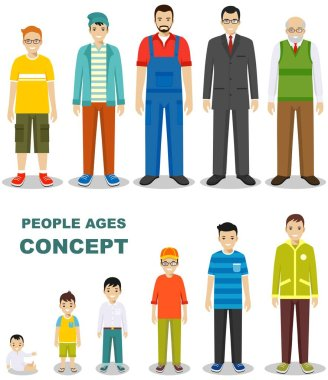 People generations at different ages isolated on white background in flat style. Man aging: baby, child, teenager, young, adult, old people. Vector illustration.