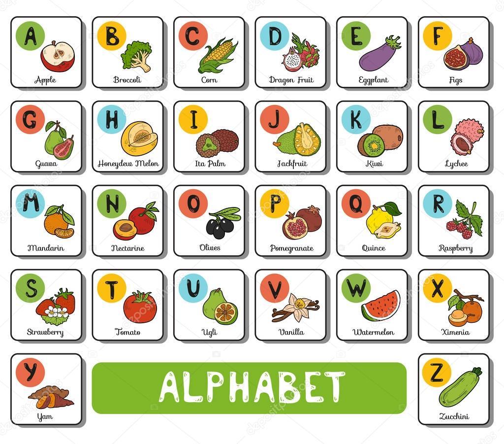 Alphabet de vecteur avec des fruits et légumes. Carte ...