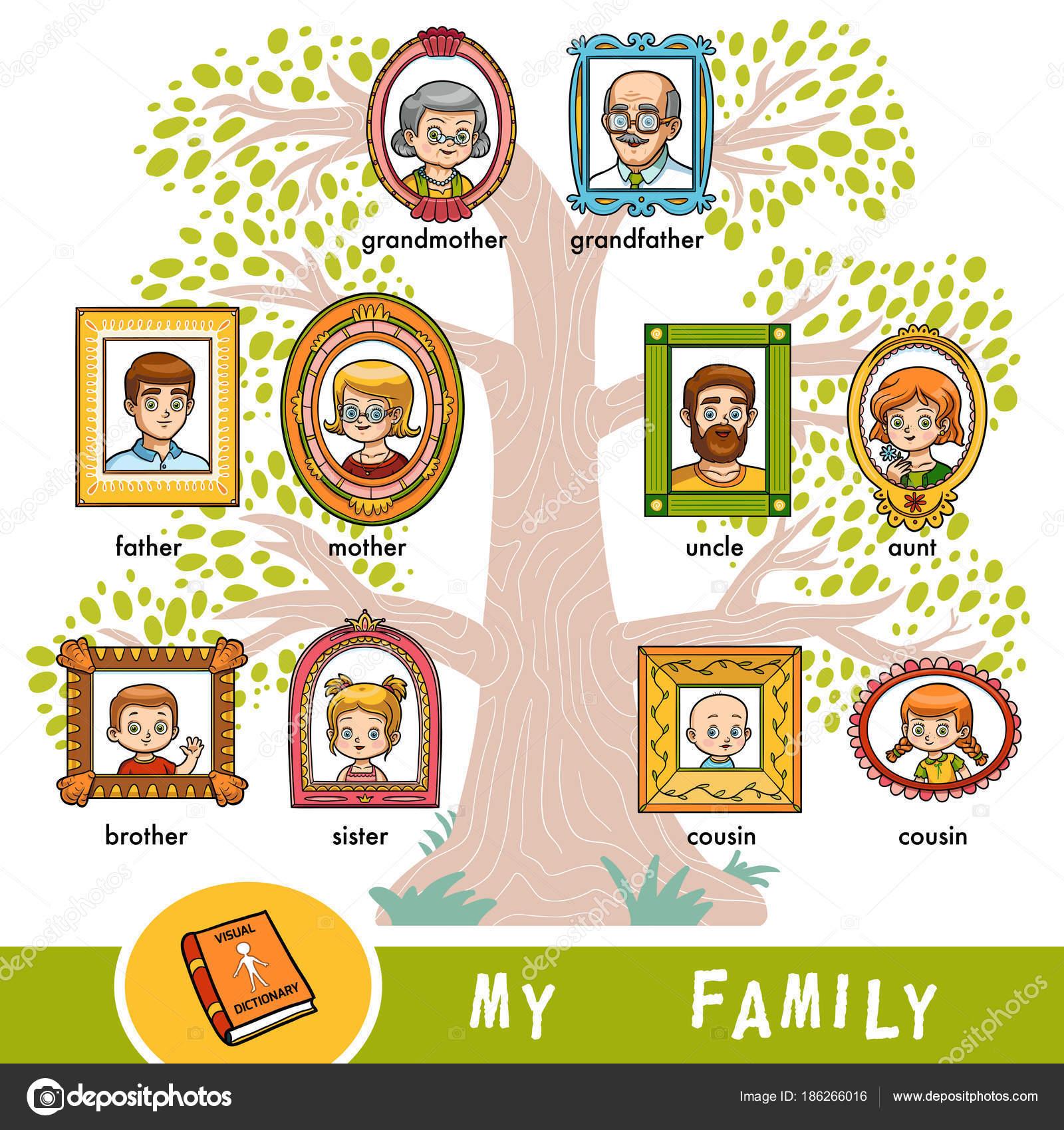 Vector árbol de familia de dibujos animados con imágenes de personas ...