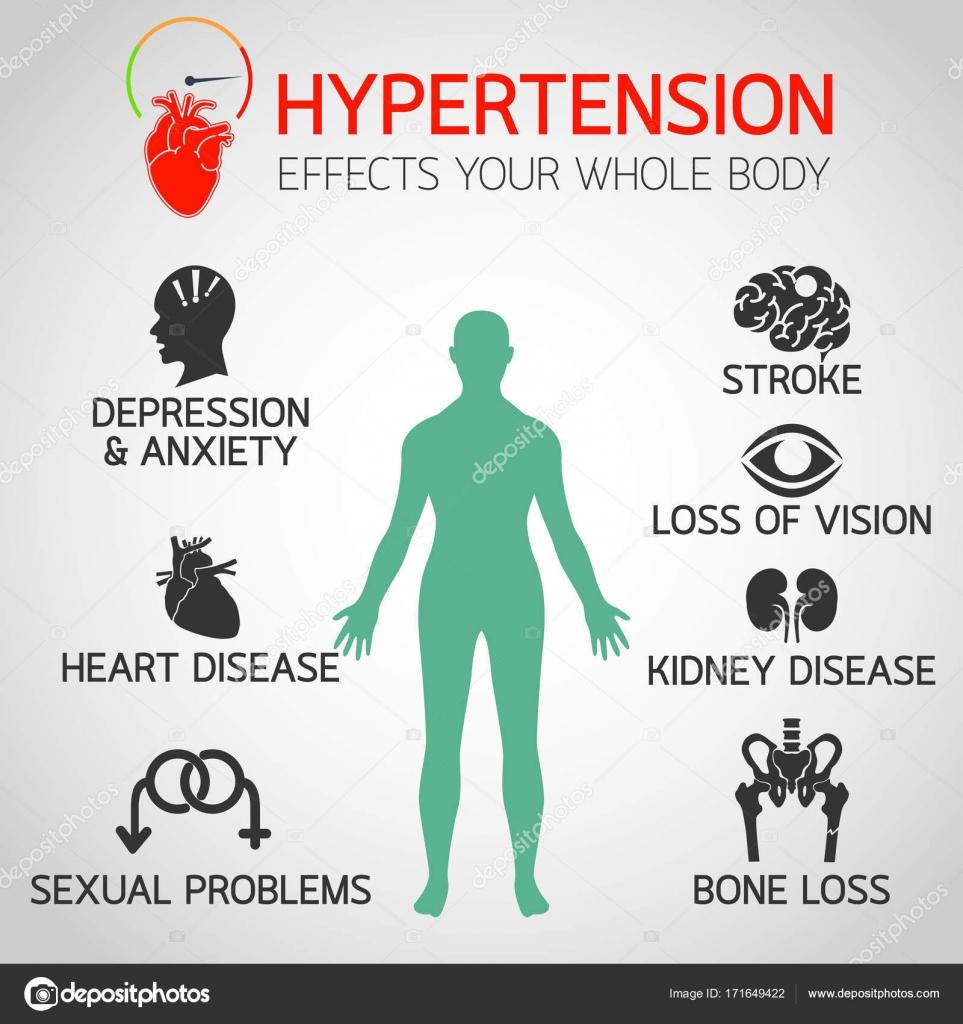 Usando 8 Hipertensión portal estrategias como los profesionales