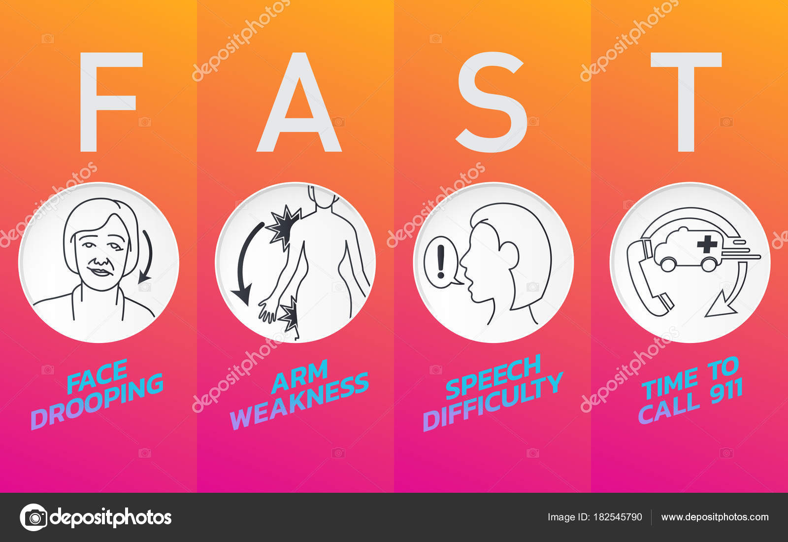 stroke warning signs and symptoms icon design infographic healt