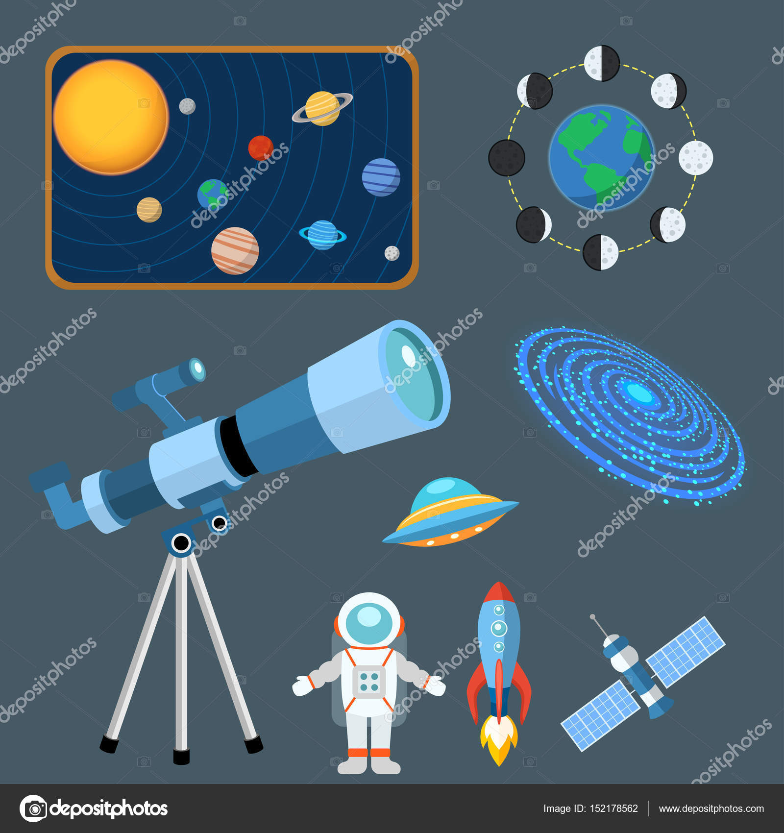 whats the difference between astrology and astronomy