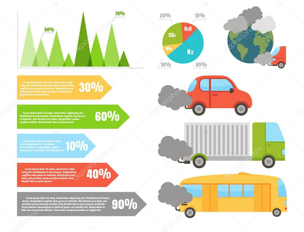 Ecology infographics set with air water and soil pollution charts vector illustration.