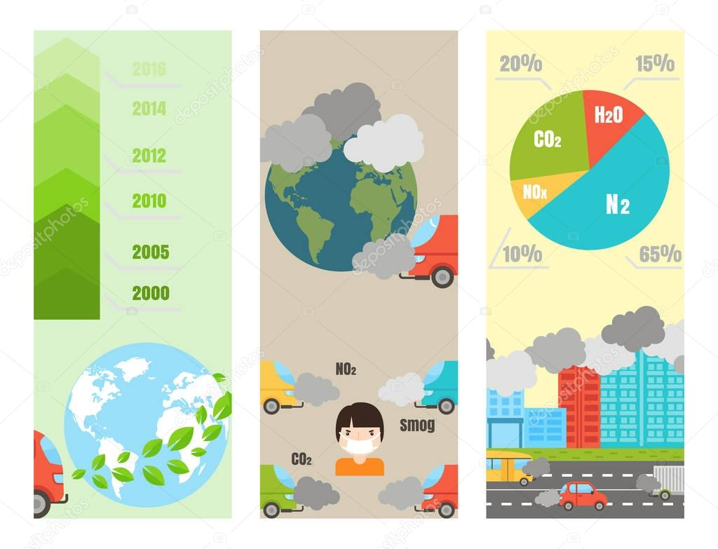 Ecology infographics cards set with air water and soil pollution charts vector illustration.