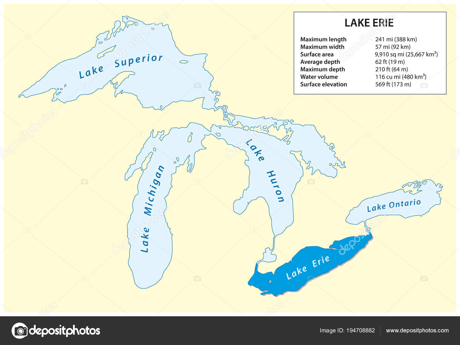 Information Vector Map Lake Erie North America — Stock Vector ...