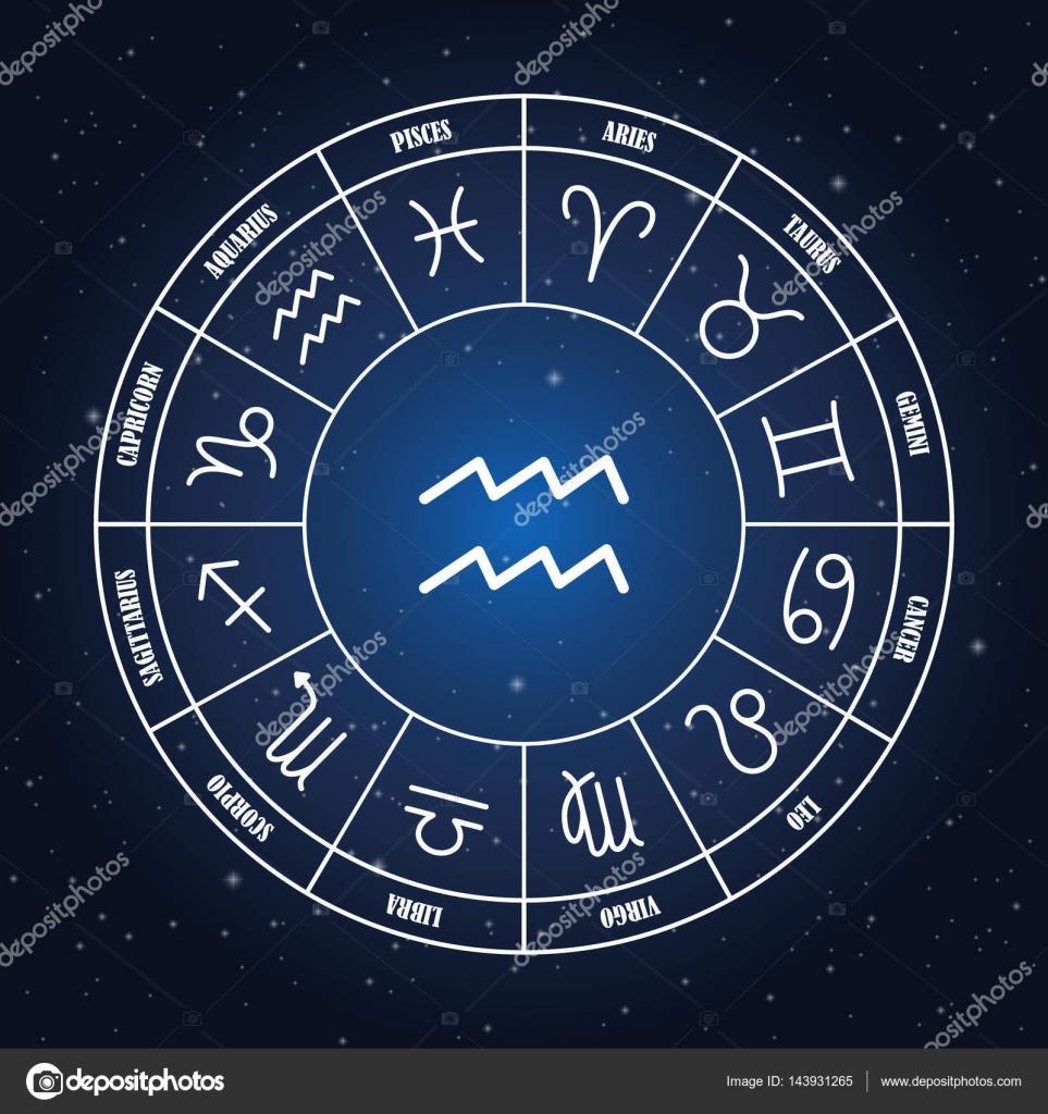 in depth astrology aquarius