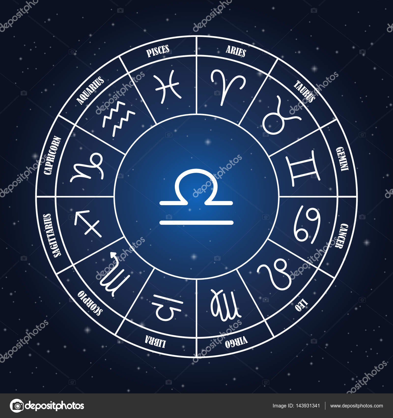 libra astrology images