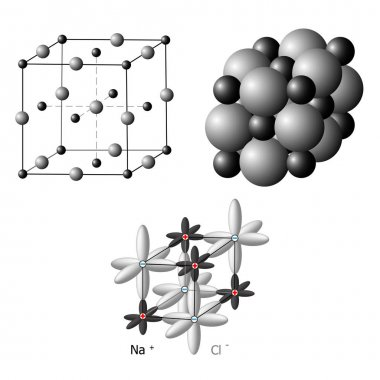 Ionic crystals The structure of sodium chloride NaCl