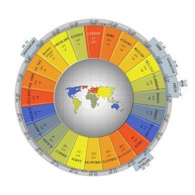 World map surrounded with colorful time zone tabs