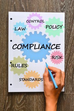 Compliance to company procedures and policies