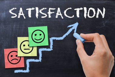 Customer satisfaction scale with colored adhesive notes on blackboard