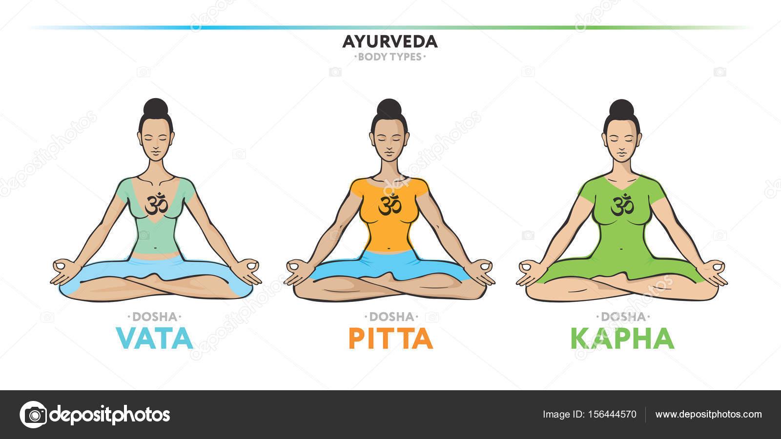 Vata Pitta And Kapha Doshas