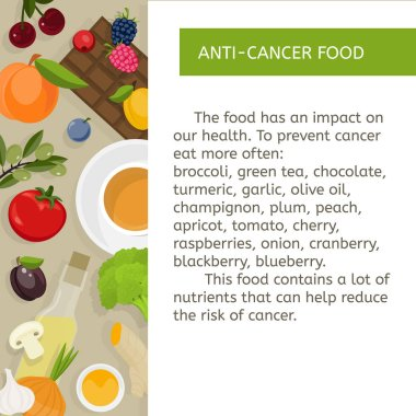 Food prevention of oncological diseases.