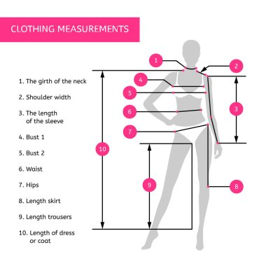 Measurements of the body for the manufacture of clothes. A female figure on a white background. Infographics clip art vector