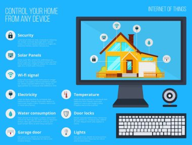 Smart home automation system info graphic. Smart house technology system with centralized control from your watch, computer, mobile phone and tablet. Internet of things. Vector illustration clip art vector