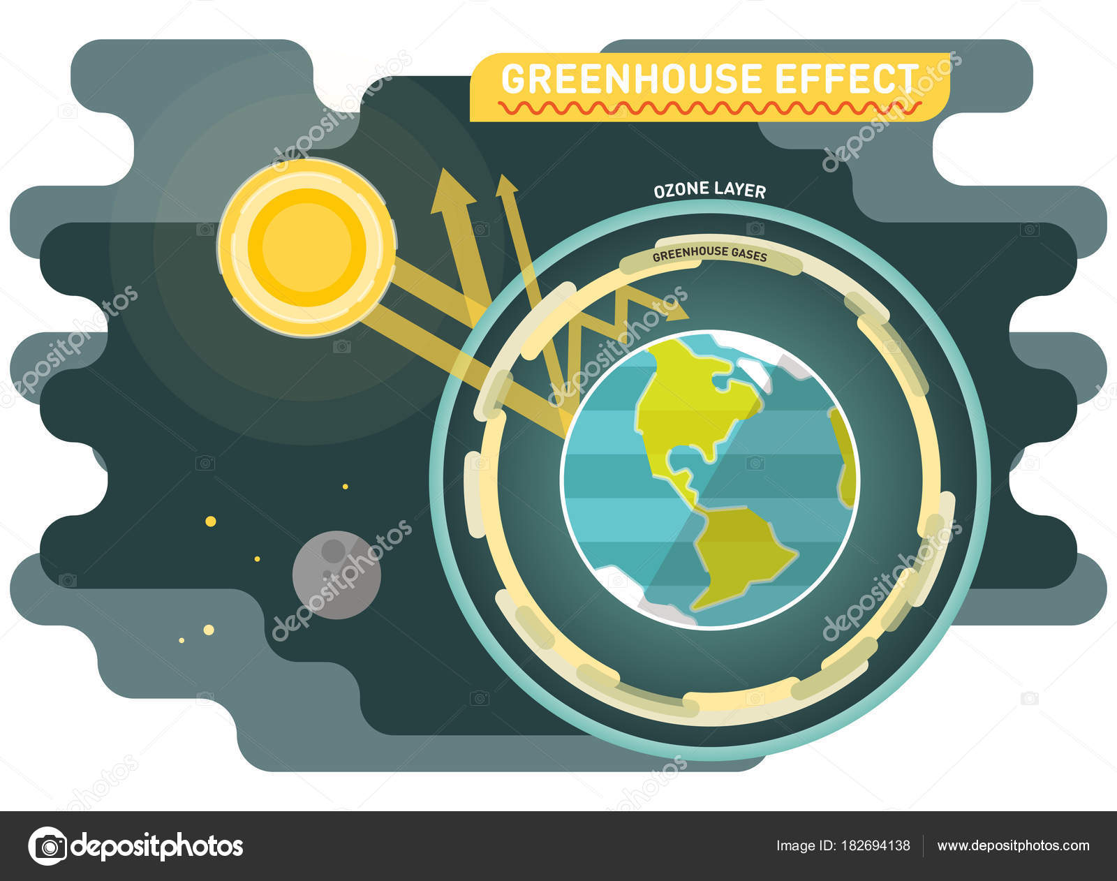 Greenhouse effect diagram graphic vector illustration with sun greenhouse effect diagram graphic vector illustration with sun and planet earth stock vector pooptronica Choice Image