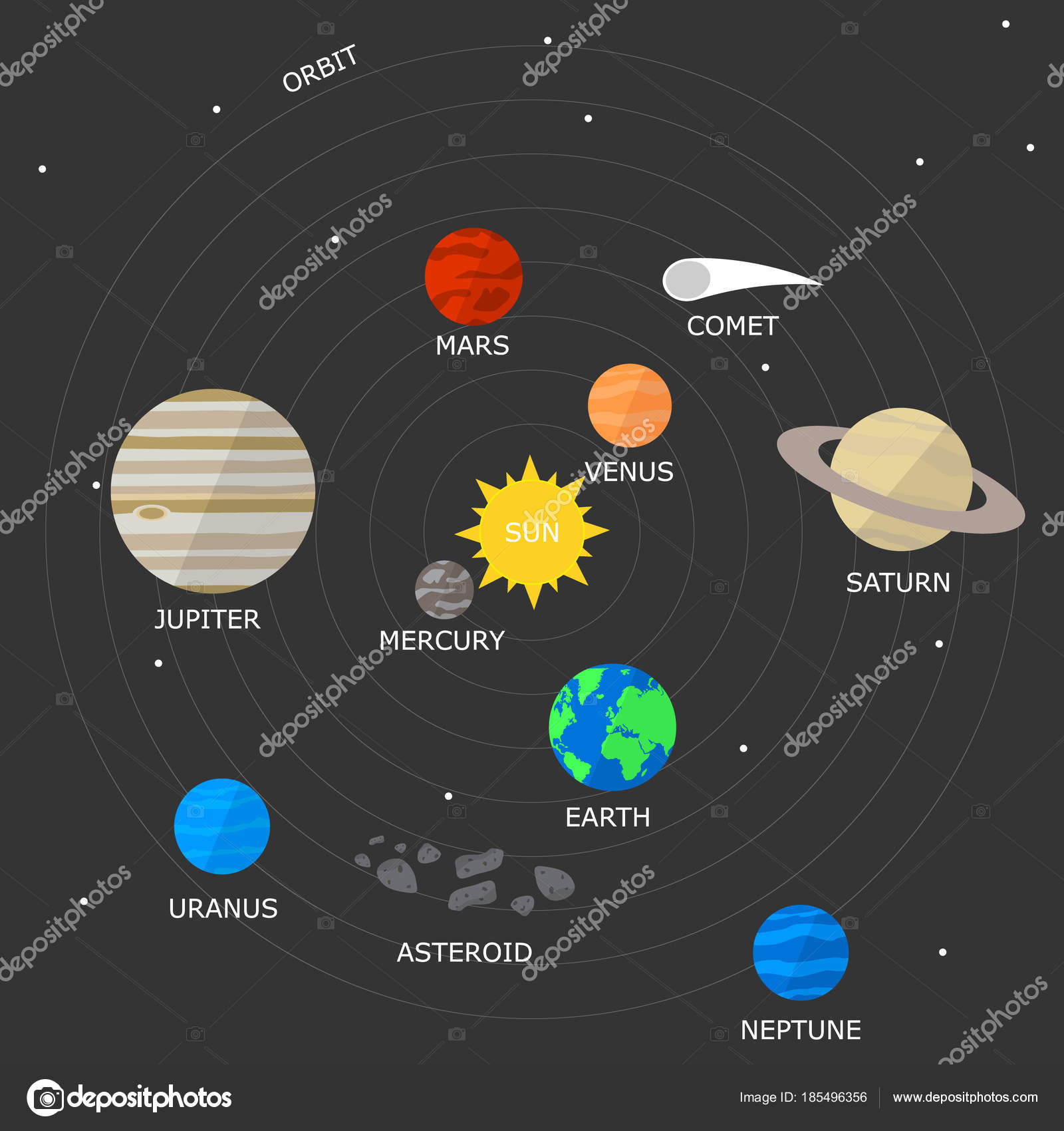Vector illustration solar system on a background of space with vector illustration solar system on a background of space with stars the sun and ccuart Image collections
