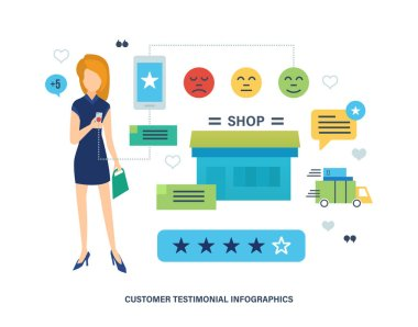 Concept of testimonials, online shopping, feedback, mobile app and reviews.