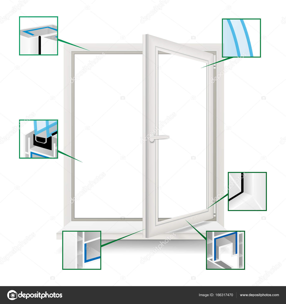 Weiße Kunststofffenster klassische kunststoff fenster vektor weiße kunststofffenster