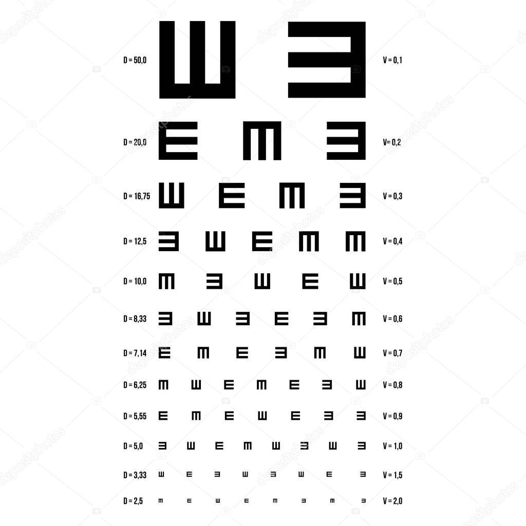 auge test chart vektor  e