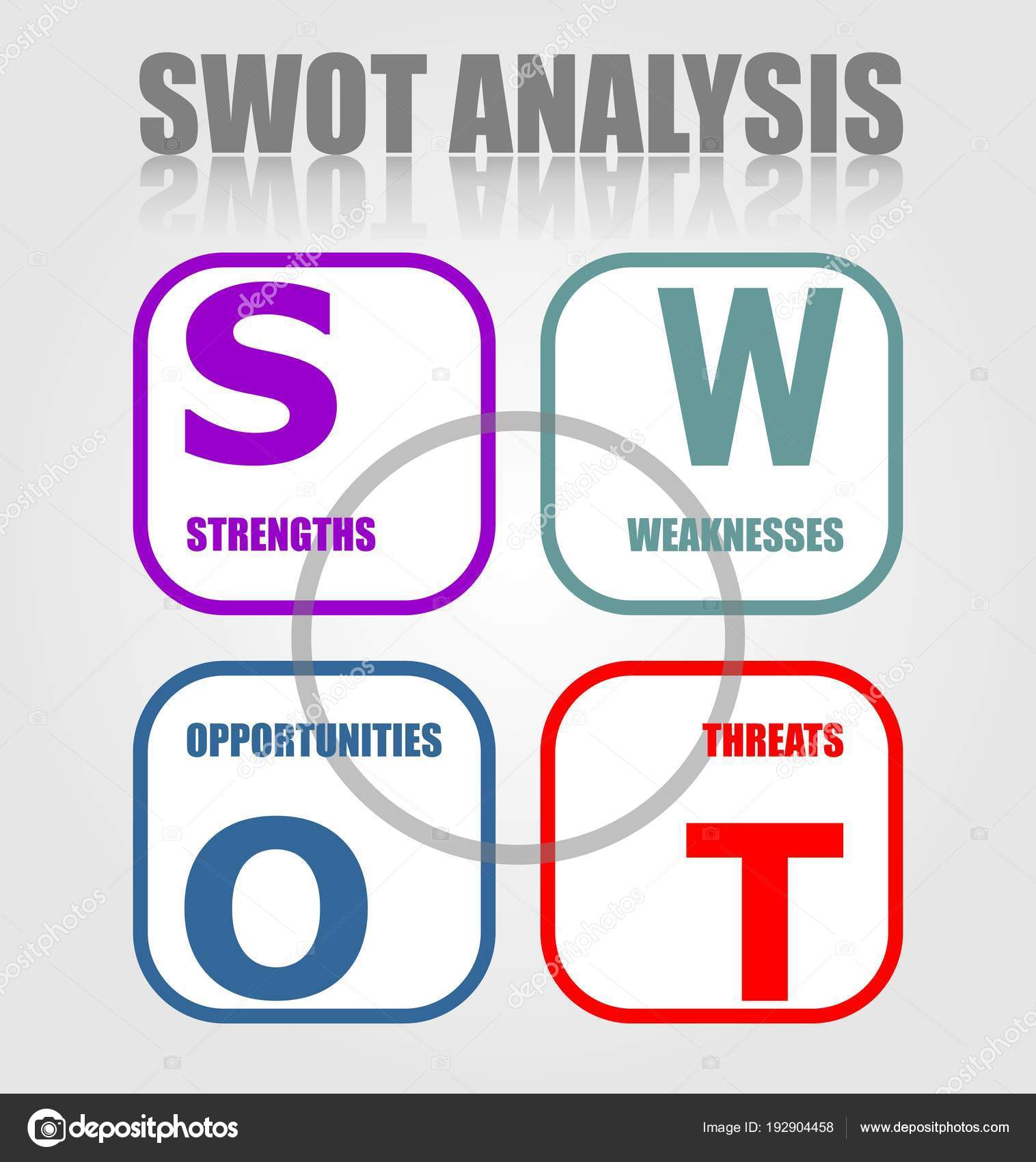 Swot analysis strategy diagram in minimalist design strenghts swot analysis strategy diagram in minimalist design strenghts weaknesses opportunities threats ccuart Choice Image