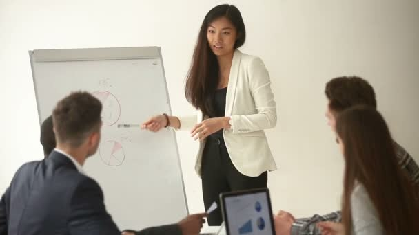 Asian businesswoman giving presentation to multi-ethnic business group with flipchart