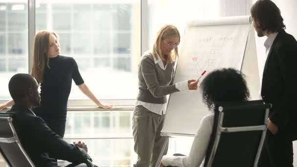 Female manager presenting new project plan to coworkers at meeting
