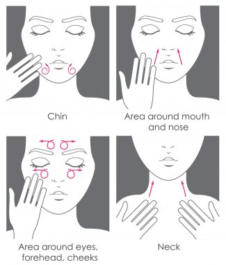 How to apply cream to the face and neck. Design packaging. Instructions clip art vector