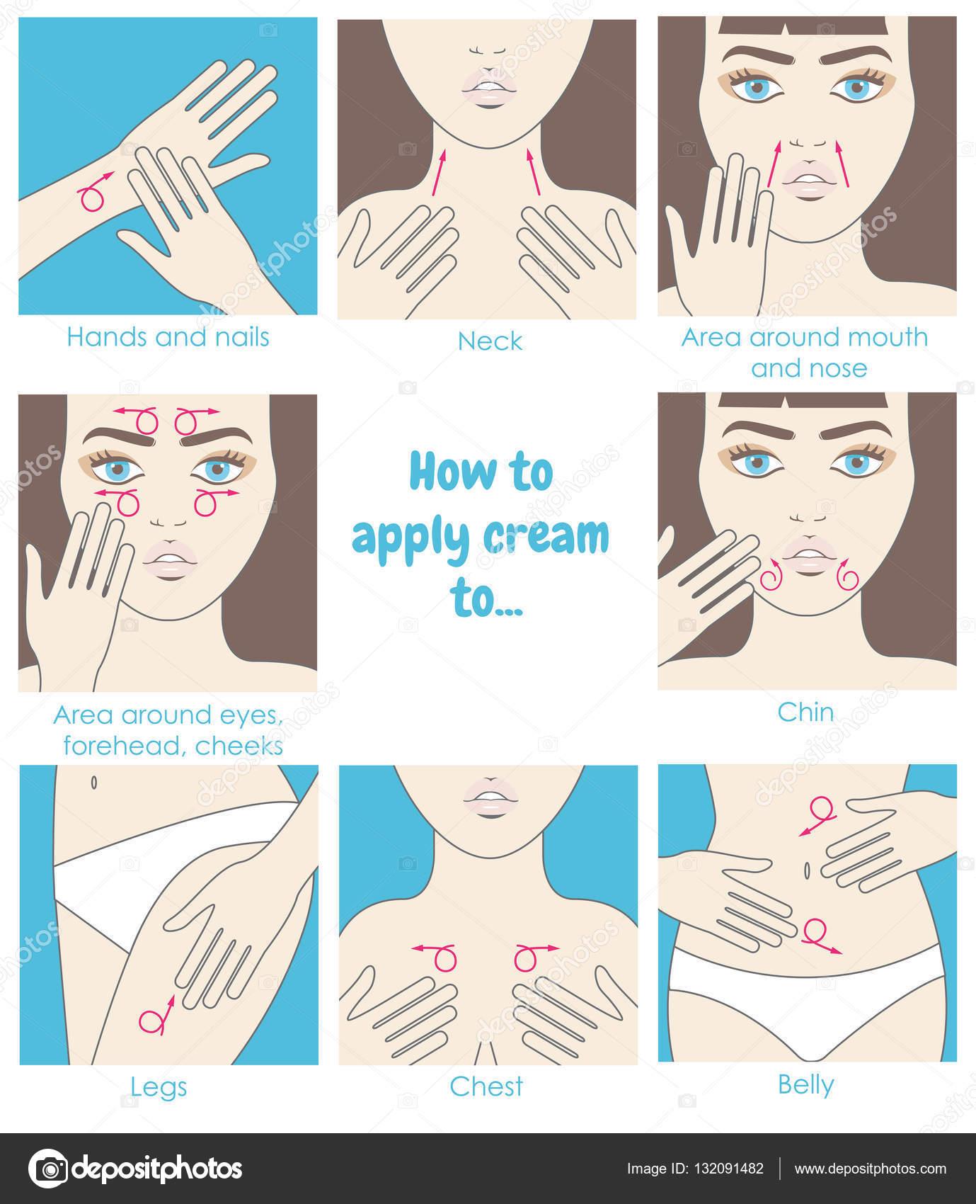 comment appliquer creme visage cou