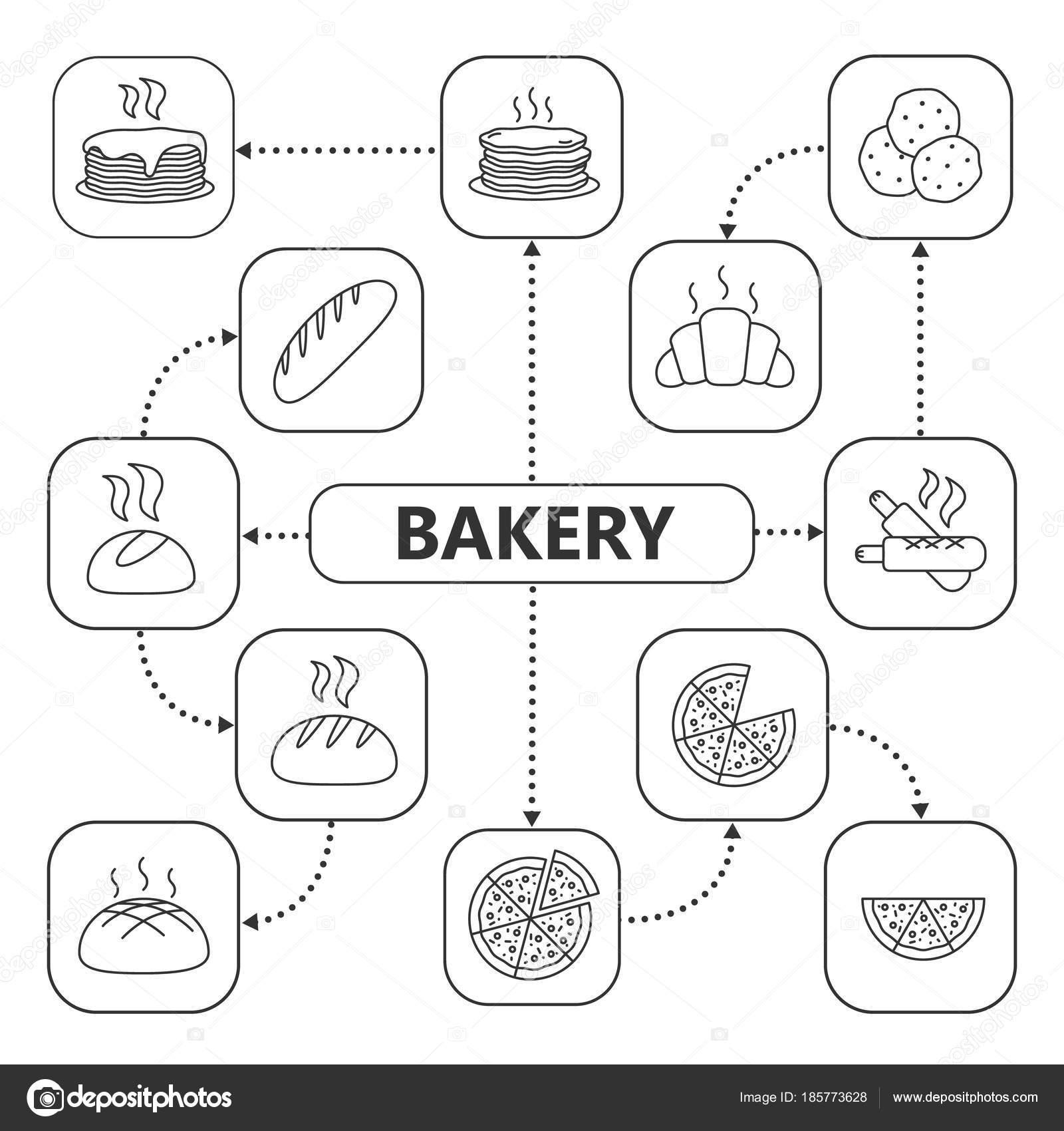 Bäckerei Mind Map Mit Linearen Symbole Gebäck Konzept Schema Pizza ...