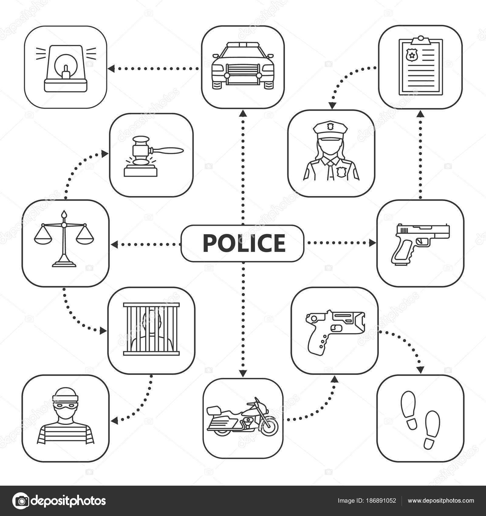Polizei Mind Map Mit Linearen Symbole Law Enforcement Konzept Schema ...