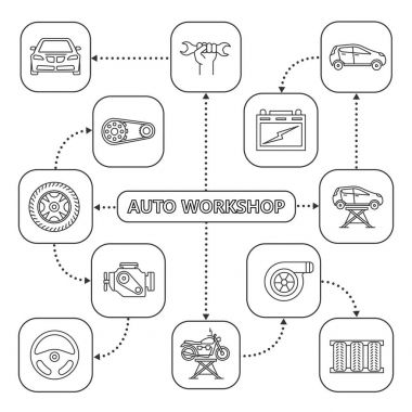 Auto workshop mind map with linear icons on white background