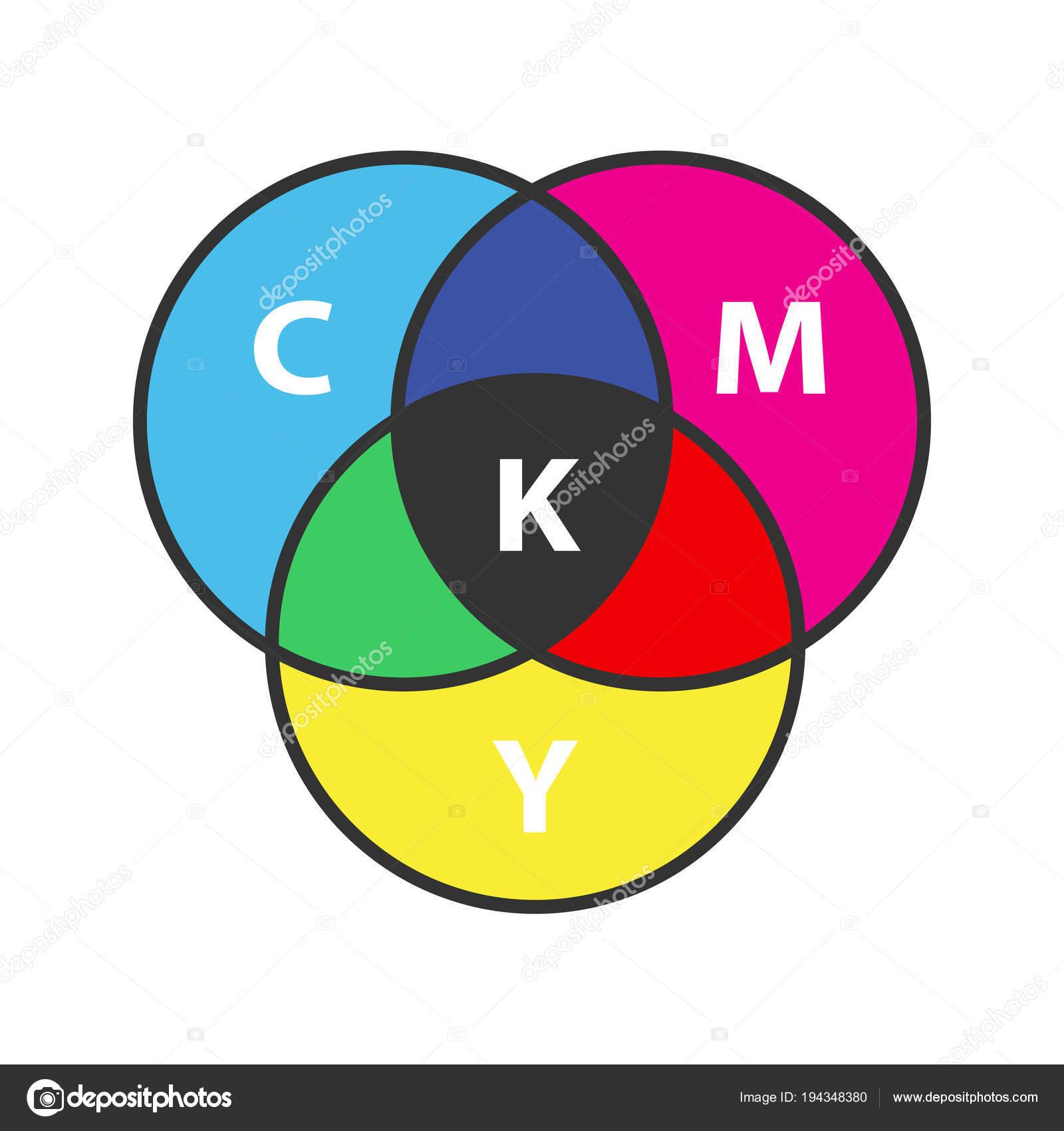 Cmyk Color Circle Model Color Icon Cyan Magenta Yellow Key Stock