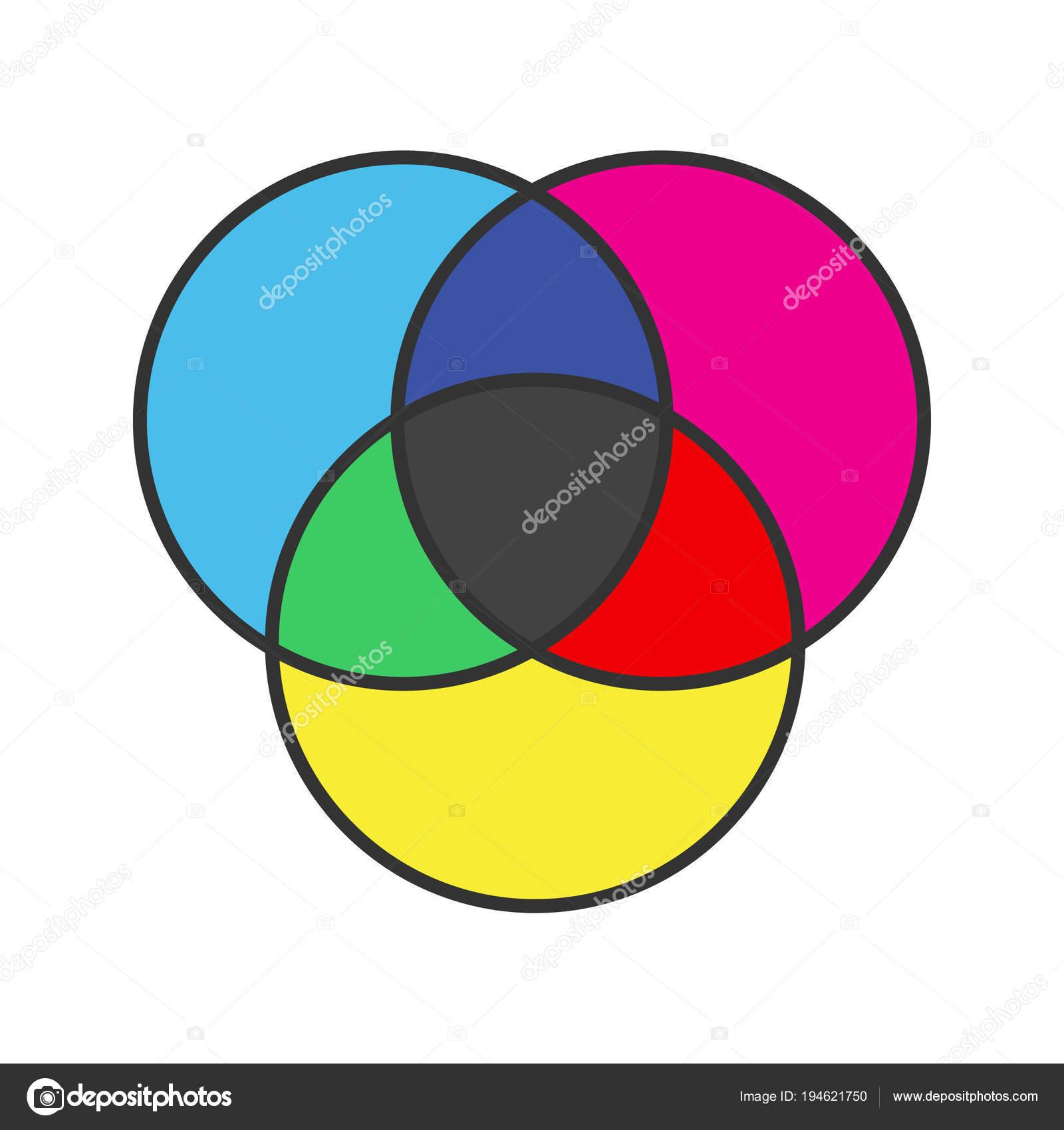 Cone crculos cor cmyk rgb diagrama venn crculos sobrepostos cone crculos cor cmyk rgb diagrama venn crculos sobrepostos ilustrao vetores de stock ccuart Gallery