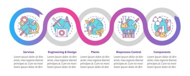 Bioengineering vector infographic template. Services. Business presentation design elements. Data visualization with five steps and options. Process timeline chart. Workflow layout with linear icons
