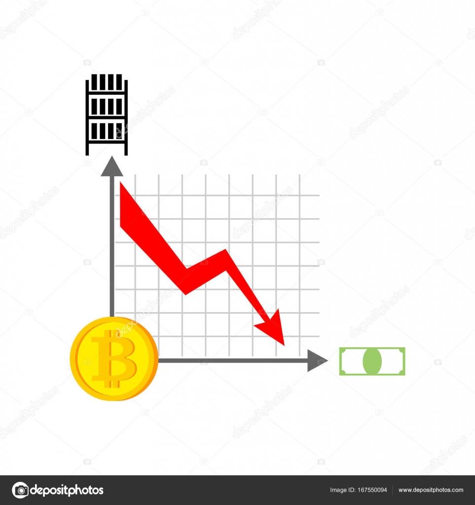 ANALIZĂ Cumpărarea în fiecare lună de acțiuni pentru a replica | tvexpert.ro