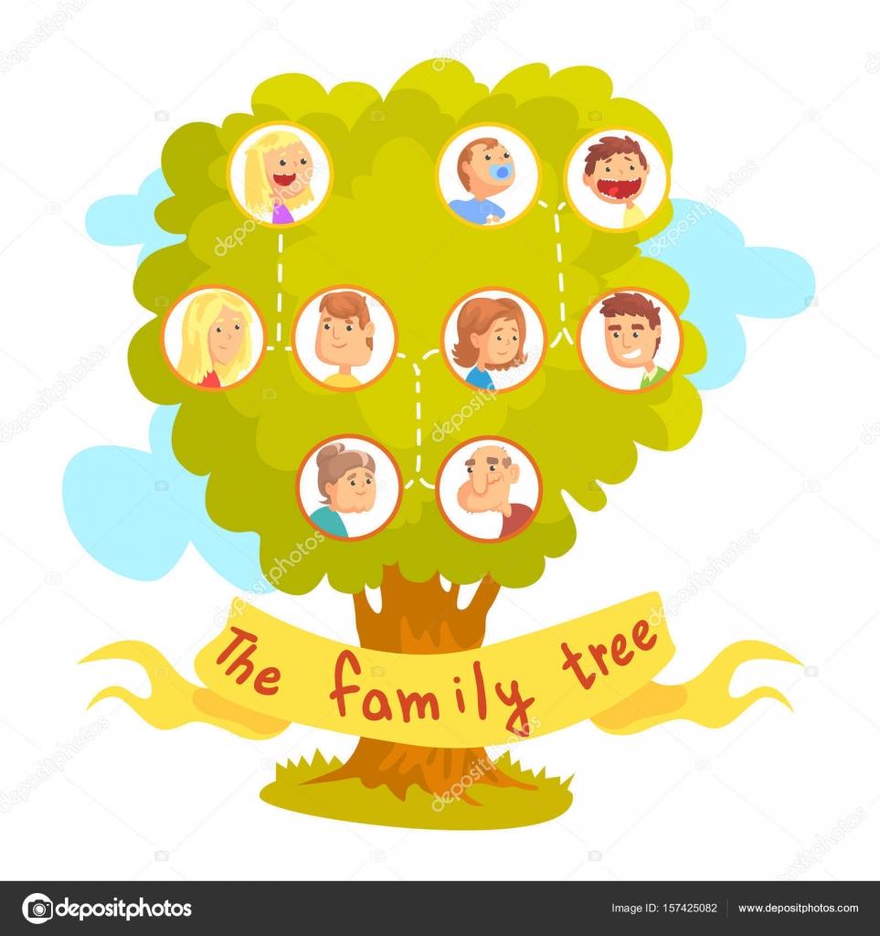 Vector Arbol Genealogico árbol Genealógico Con Los Retratos De