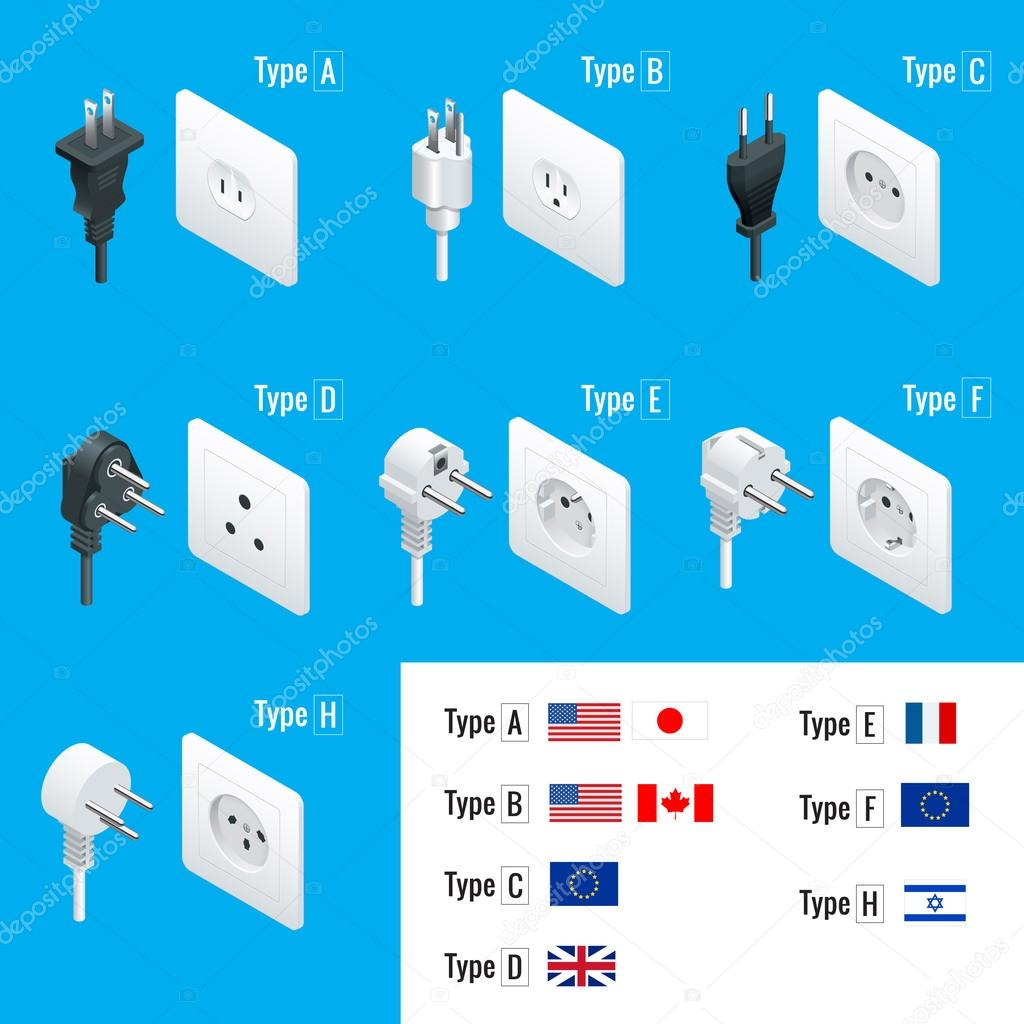 electrical plug types type a type b type c type d type e type rh depositphotos com
