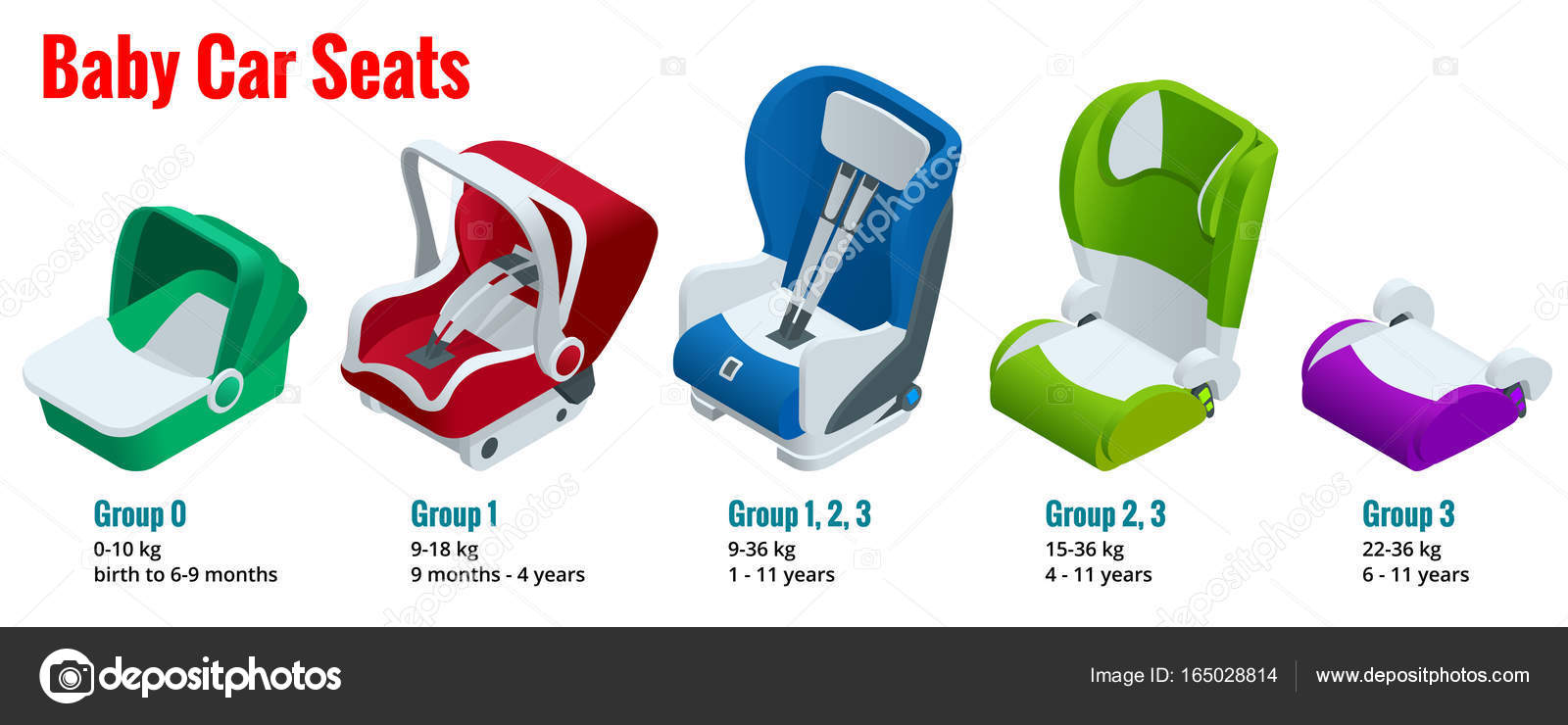 Isometric baby car seat group 0,1,2,3 vector illustration Road ...