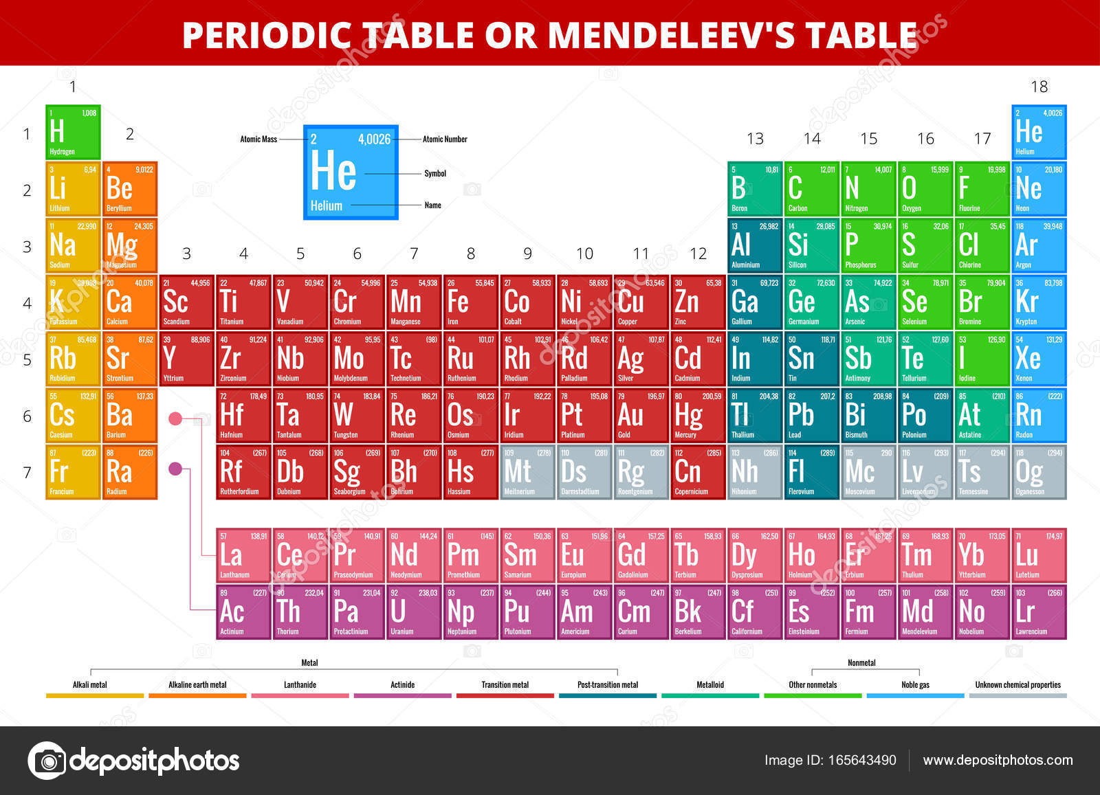 Mendeleevs periodic table of elements vector illustration stock mendeleevs periodic table of elements vector illustration stock vector 165643490 gamestrikefo Image collections
