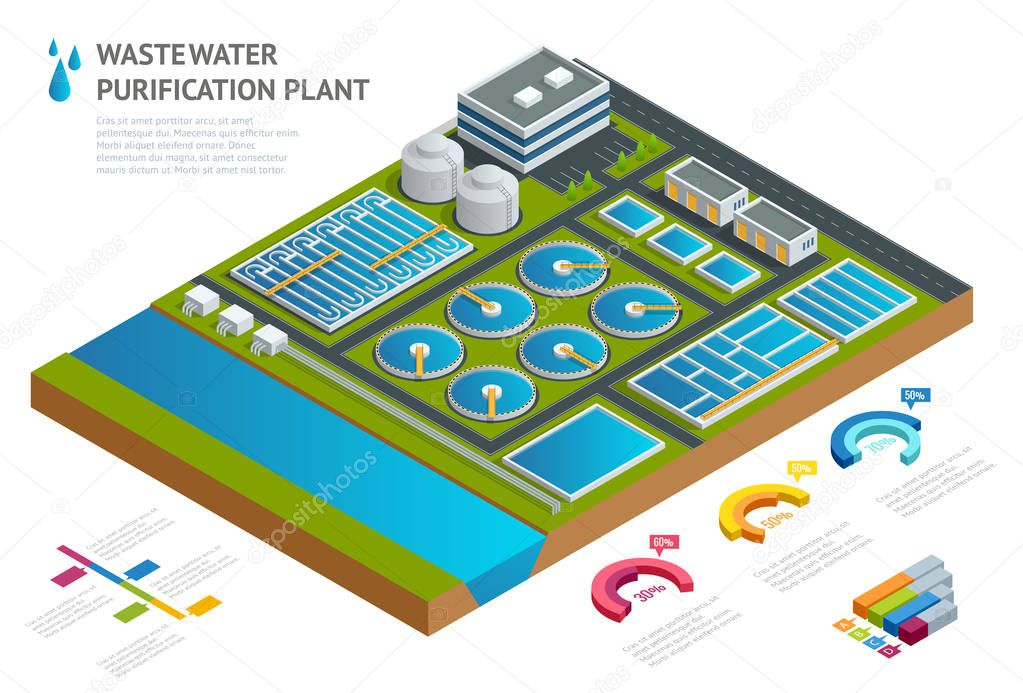 Infographic concept storage tanks in sewage water treatment plant Illustration scientific article Pictogram industrial chemistry cleaner Vector isometric Discharge of liquid chemical waste