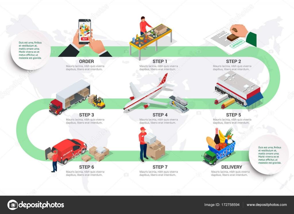 Concepto Del Servicio De Entrega R Pida De Comestibles De Infograf A Red De Log Stica De