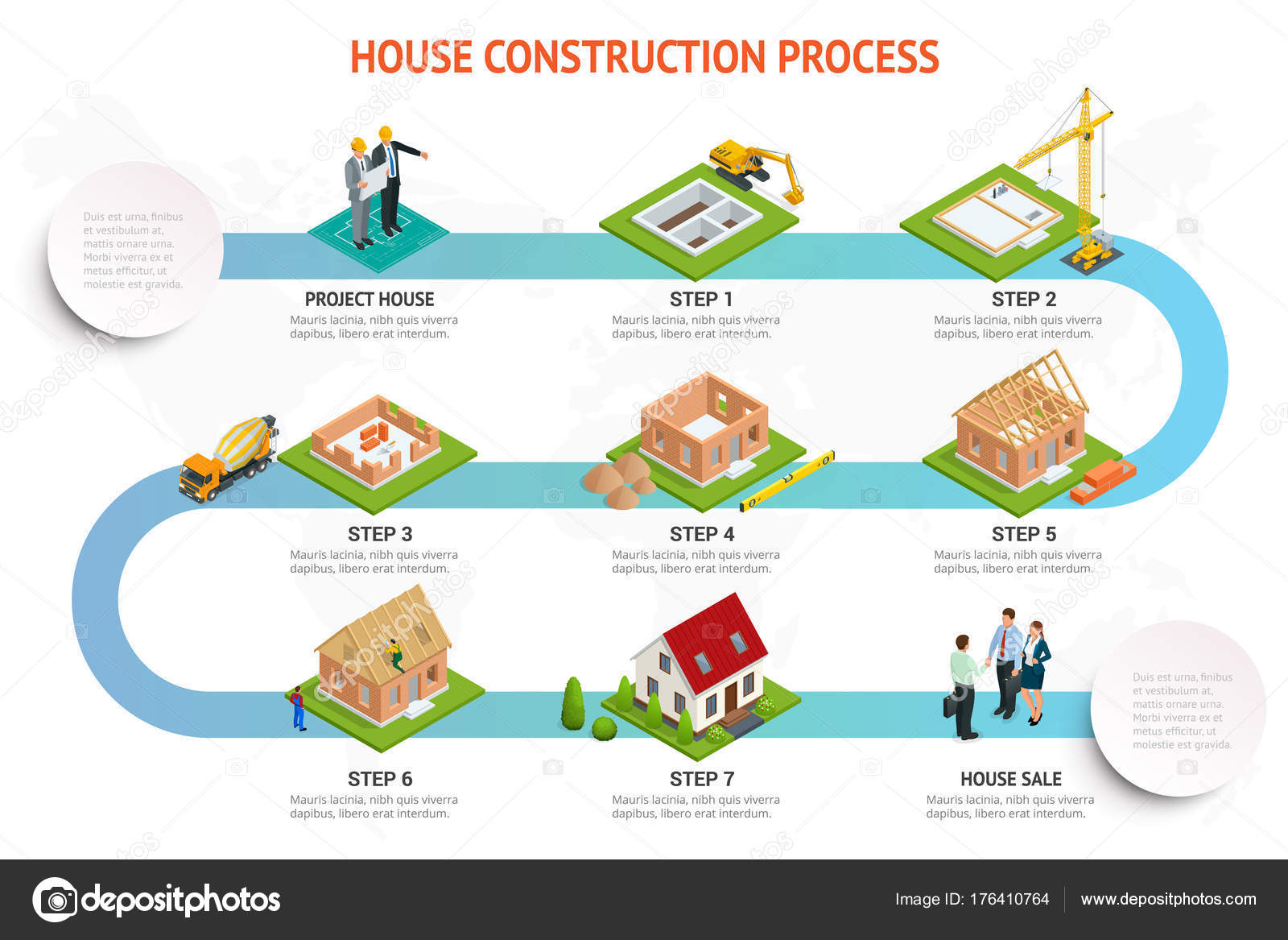 Construction Steps For Building A House