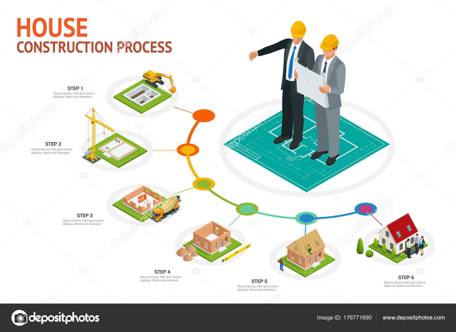 Infografik bau von einem blockhaus hausbau prozess for What is the process of building a house