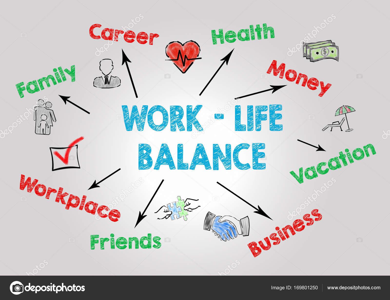 how to make work life balance