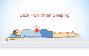 People with back pain when sleeping.