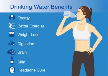 Drinking Water Benefit.