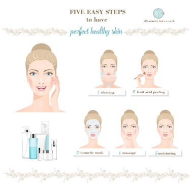 Woman skin care infographic. Vector